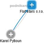 Flat stars s.r.o. - náhled vizuálního zobrazení vztahů obchodního rejstříku