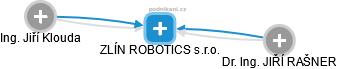 ZLÍN ROBOTICS s.r.o. - obrázek vizuálního zobrazení vztahů obchodního rejstříku