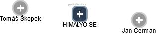 HIMALYO SE - obrázek vizuálního zobrazení vztahů obchodního rejstříku