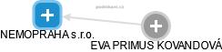 NEMOPRAHA s.r.o. - obrázek vizuálního zobrazení vztahů obchodního rejstříku