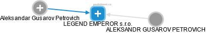 LEGEND EMPEROR s.r.o. - obrázek vizuálního zobrazení vztahů obchodního rejstříku