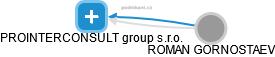 PROINTERCONSULT group s.r.o. - obrázek vizuálního zobrazení vztahů obchodního rejstříku