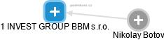 Forex bbm group
