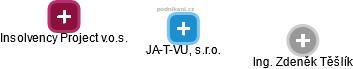 JA-T-VU, s.r.o. - obrázek vizuálního zobrazení vztahů obchodního rejstříku