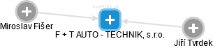 F + T AUTO - TECHNIK, s.r.o. - náhled vizuálního zobrazení vztahů obchodního rejstříku