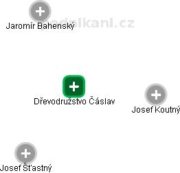 Dřevodružstvo Čáslav - náhled vizuálního zobrazení vztahů obchodního rejstříku