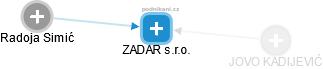 ZADAR s.r.o. - náhled vizuálního zobrazení vztahů obchodního rejstříku