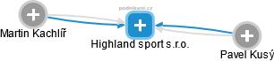 Highland sport s.r.o. - náhled vizuálního zobrazení vztahů obchodního rejstříku