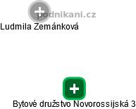Bytové družstvo Novorossijská 3 - náhled vizuálního zobrazení vztahů obchodního rejstříku