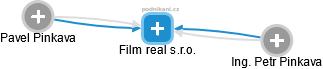 Film real s.r.o. - náhled vizuálního zobrazení vztahů obchodního rejstříku