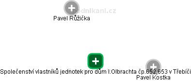 Společenství vlastníků jednotek pro dům I.Olbrachta čp.652,653 v Třebíči - náhled vizuálního zobrazení vztahů obchodního rejstříku