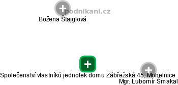 Společenství vlastníků jednotek domu Zábřežská 45,  Mohelnice - náhled vizuálního zobrazení vztahů obchodního rejstříku