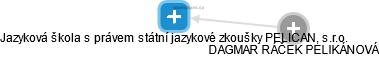 Jazyková škola s právem státní jazykové zkoušky PELICAN, s.r.o. - náhled vizuálního zobrazení vztahů obchodního rejstříku