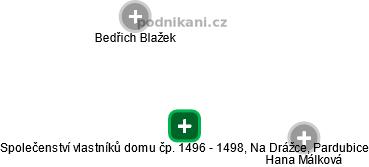 Společenství vlastníků domu čp. 1496 - 1498, Na Drážce, Pardubice - náhled vizuálního zobrazení vztahů obchodního rejstříku