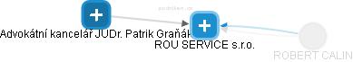 ROU SERVICE s.r.o. - obrázek vizuálního zobrazení vztahů obchodního rejstříku