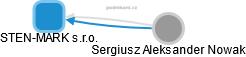 STEN-MARK s.r.o. - náhled vizuálního zobrazení vztahů obchodního rejstříku