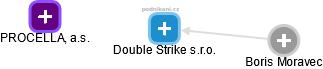 Double Strike s.r.o. - náhled vizuálního zobrazení vztahů obchodního rejstříku