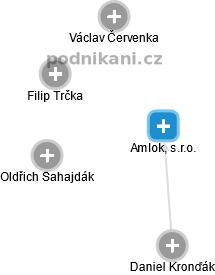 Forex cz s.r.o