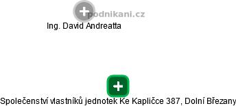 Společenství vlastníků jednotek Ke Kapličce 387, Dolní Březany - náhled vizuálního zobrazení vztahů obchodního rejstříku
