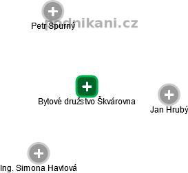 Bytové družstvo Škvárovna - náhled vizuálního zobrazení vztahů obchodního rejstříku