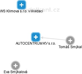 AUTOCENTRUM KV s.r.o. - obrázek vizuálního zobrazení vztahů obchodního rejstříku