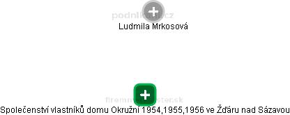 Společenství vlastníků domu Okružní 1954,1955,1956 ve Žďáru nad Sázavou - náhled vizuálního zobrazení vztahů obchodního rejstříku