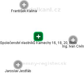 Společenství vlastníků jednotek pro dům Kamechy 16, 18, 20, Brno - náhled vizuálního zobrazení vztahů obchodního rejstříku