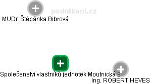 Společenství pro dům Moutnická 8 - náhled vizuálního zobrazení vztahů obchodního rejstříku