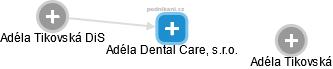 Adéla Dental Care, s.r.o. - náhled vizuálního zobrazení vztahů obchodního rejstříku