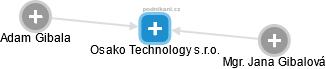 Osako Technology s.r.o. - náhled vizuálního zobrazení vztahů obchodního rejstříku