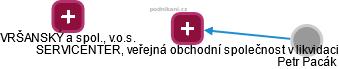SERVICENTER, veřejná obchodní společnost v likvidaci - náhled vizuálního zobrazení vztahů obchodního rejstříku