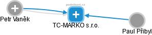TC-MARKO s.r.o. - náhled vizuálního zobrazení vztahů obchodního rejstříku