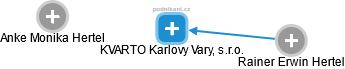 KVARTO Karlovy Vary, s.r.o. - náhled vizuálního zobrazení vztahů obchodního rejstříku