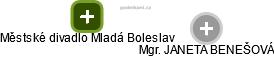 Městské divadlo Mladá Boleslav - náhled vizuálního zobrazení vztahů obchodního rejstříku