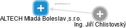 ALTECH Mladá Boleslav ,s.r.o. - náhled vizuálního zobrazení vztahů obchodního rejstříku