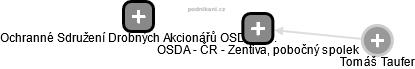 OSDA - ČR - Zentiva, pobočný spolek - náhled vizuálního zobrazení vztahů obchodního rejstříku